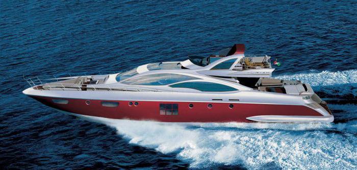 яхта технические характеристики
