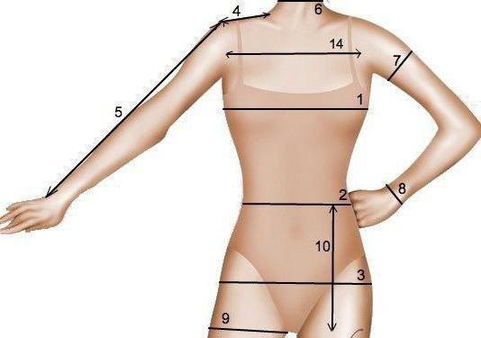 выкройка купальника для художественной гимнастики пошаговая инструкция