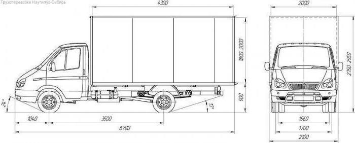 длина и ширина автомобиля