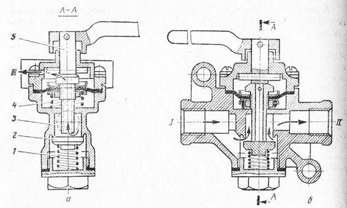 двухпроводной кран управления тормозами прицепа