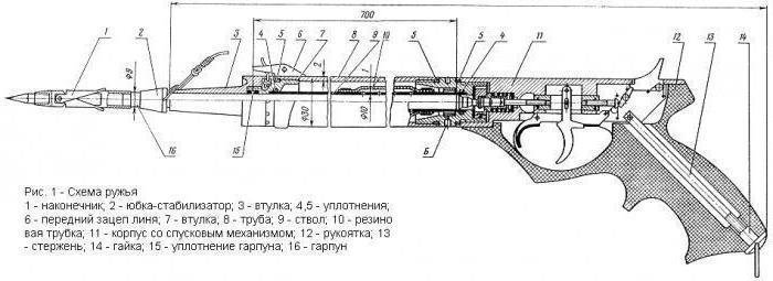 чертеж ружья