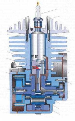 двигатель д6