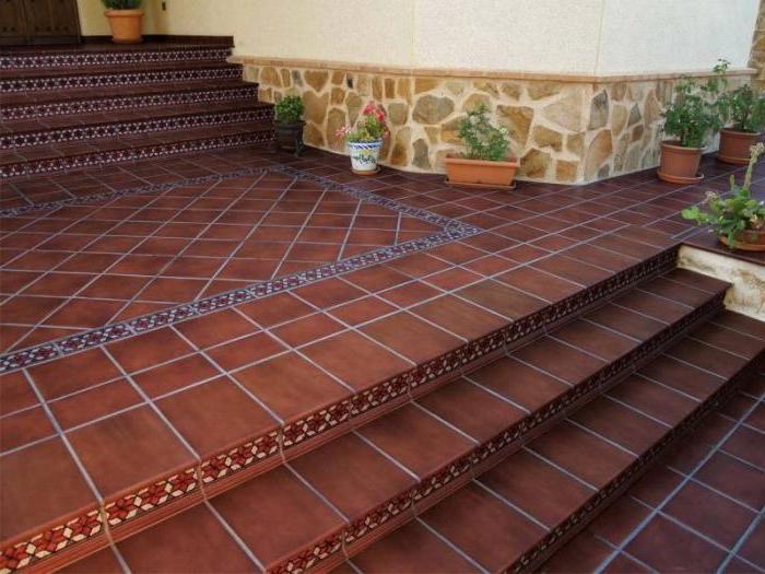 Лучшие производители керамической плитки в России