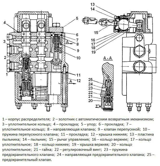 гидрораспределитель р 80 схема