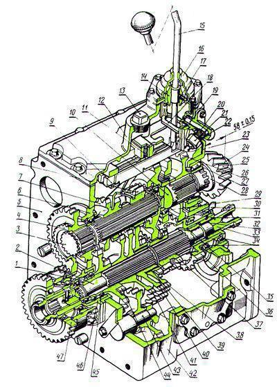 схема переключения передач на тракторе мтз 82