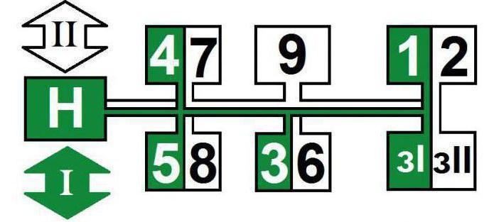 коробка передач мтз 82 схема переключения фото