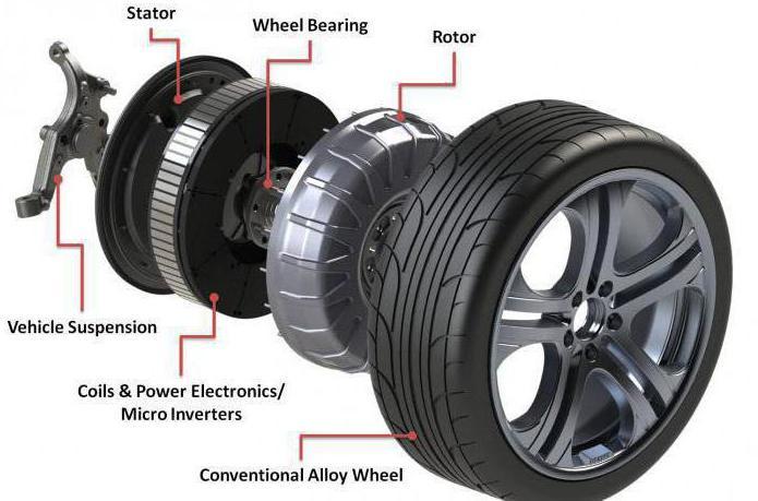 мотор колесо для самоката