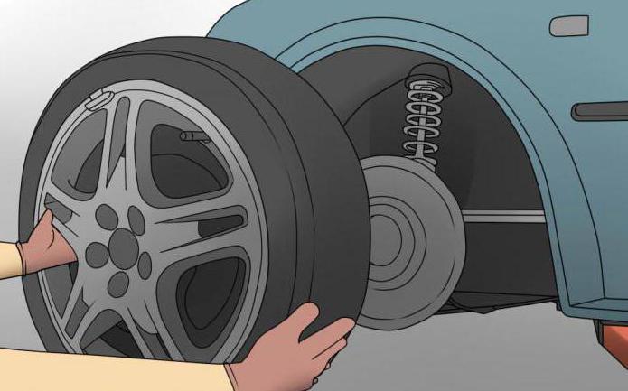 бортировка колес приспособление