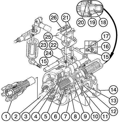 Проверка и регулировка зазоров в клапанах двигателей.