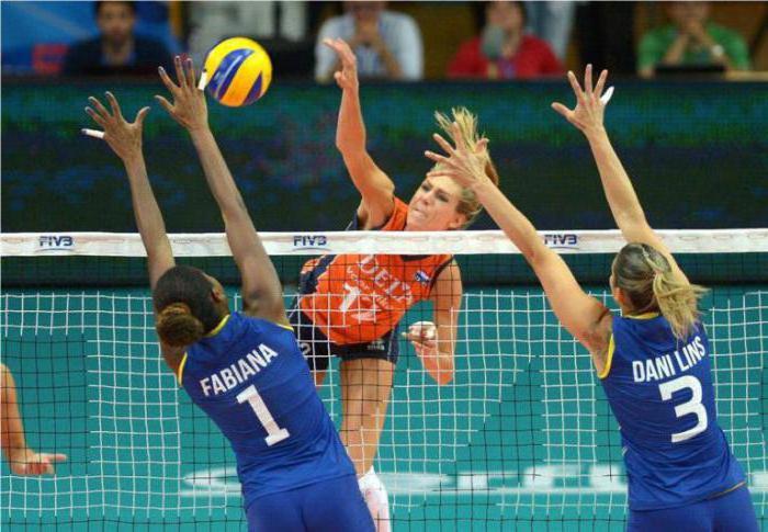 основные правила игры в волейбол кратко