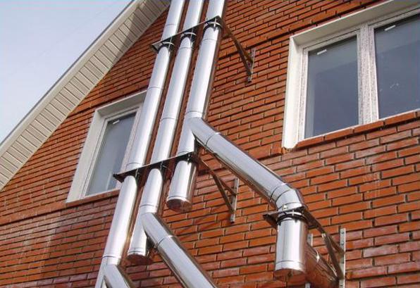 проект дымохода для газового котла
