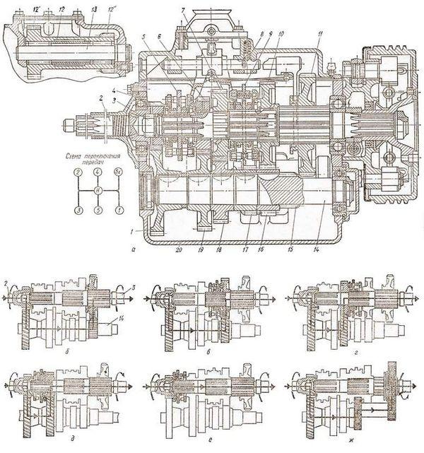 Схема коробки переключения передач ЗИЛ-130