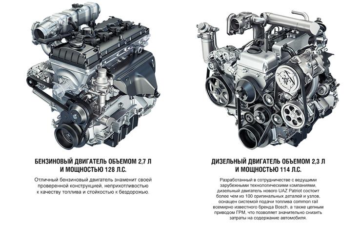 Бензиновый и дизельный двигатель УАЗ