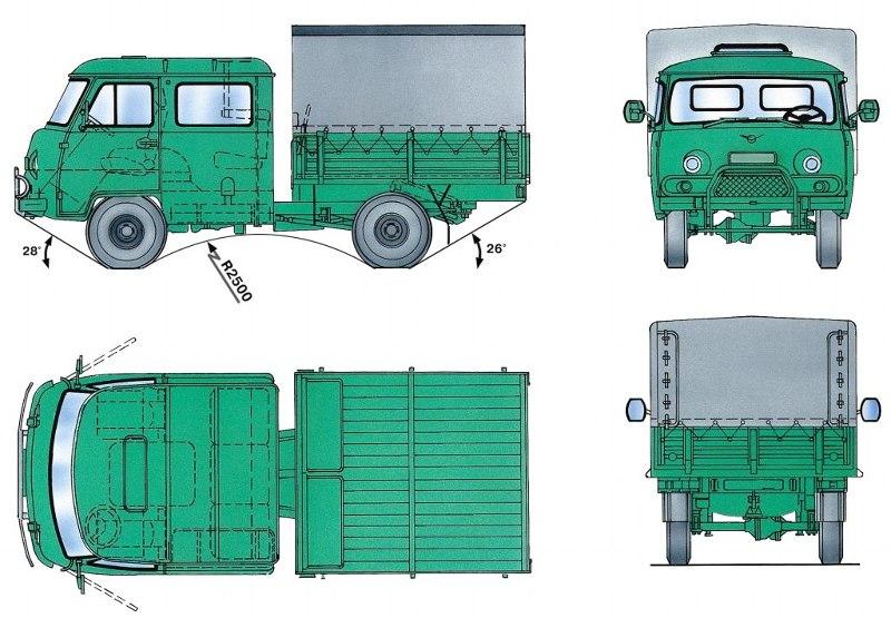 Размеры кузова УАЗ