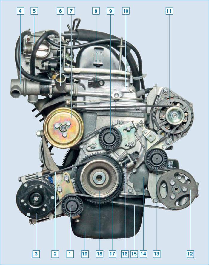 Двигатель 2123: вид спереди