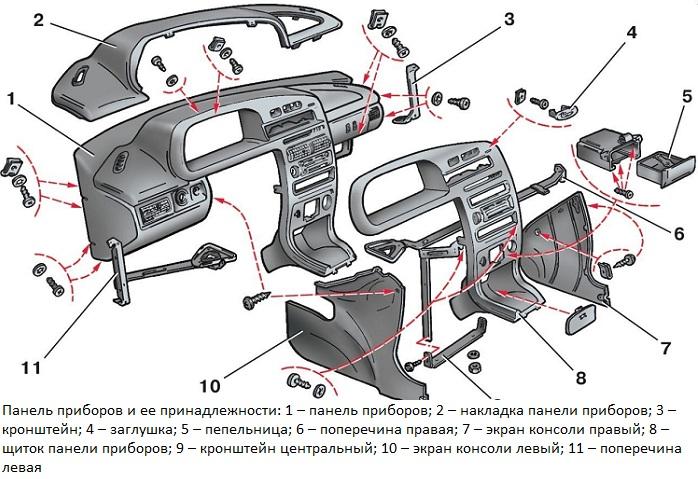 Конструкция панели ВАЗ-2114