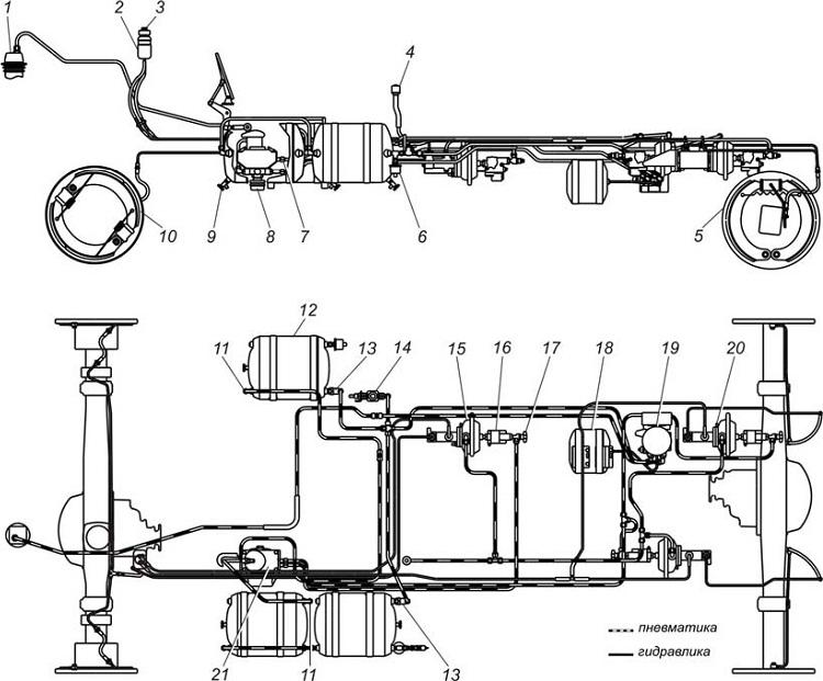 Принципиальная схема тормозной системы ГАЗ-3309