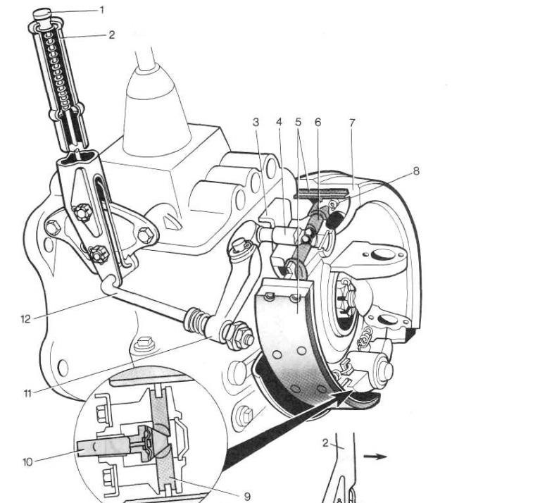 Стояночный тормоз ГАЗ-3309