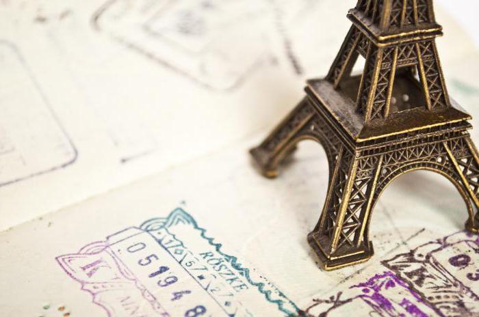 Нужна ли виза в Париж гражданам России?