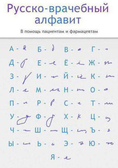 почему у врачей непонятный почерк