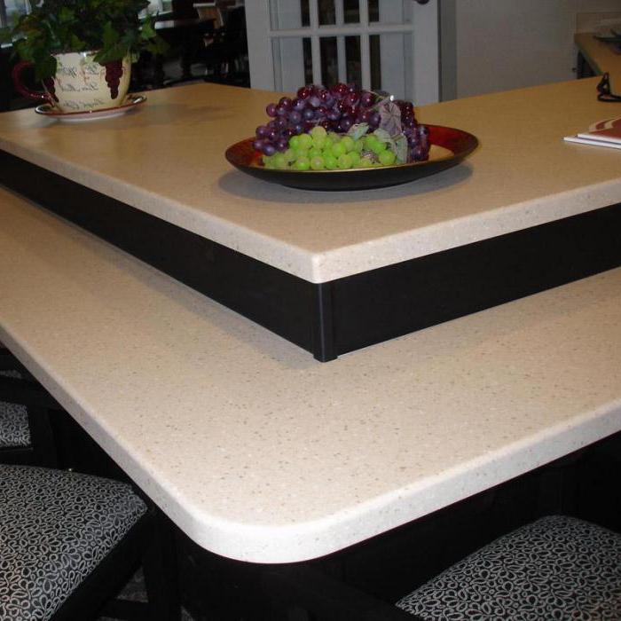 Толщина кухонной столешницы стандарт для кухни