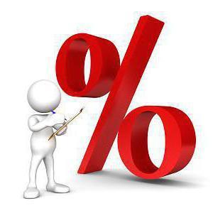 Аванс процент от зарплаты