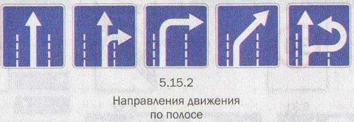 Движение по трамвайным путям попутного направления, штраф
