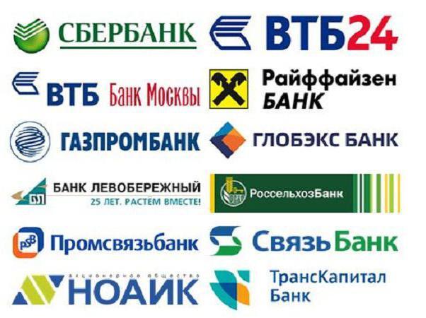 Условия ипотеки в Глобэкс банке