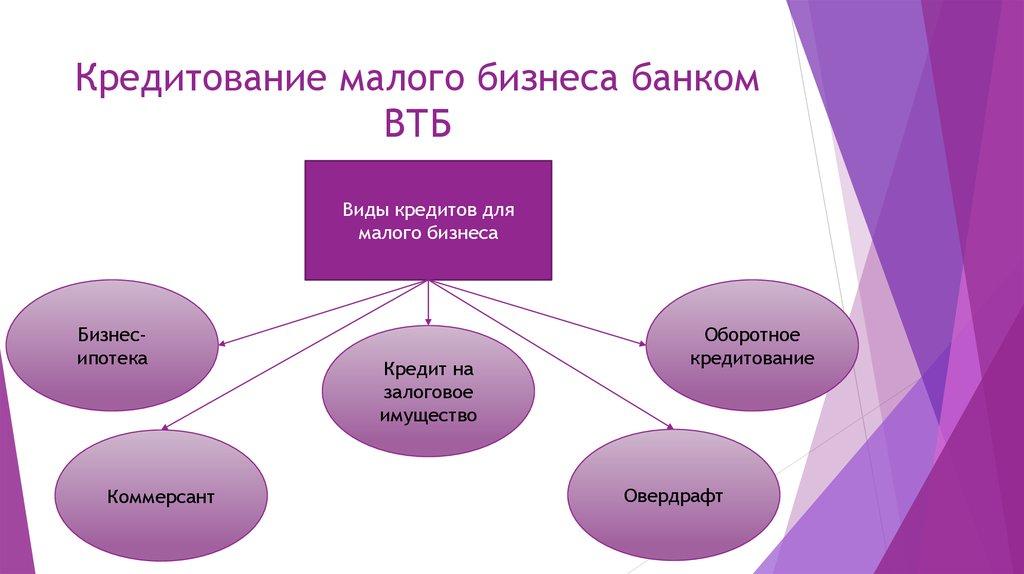 Взять кредит онлайн на карту любого банка в Украине - KF