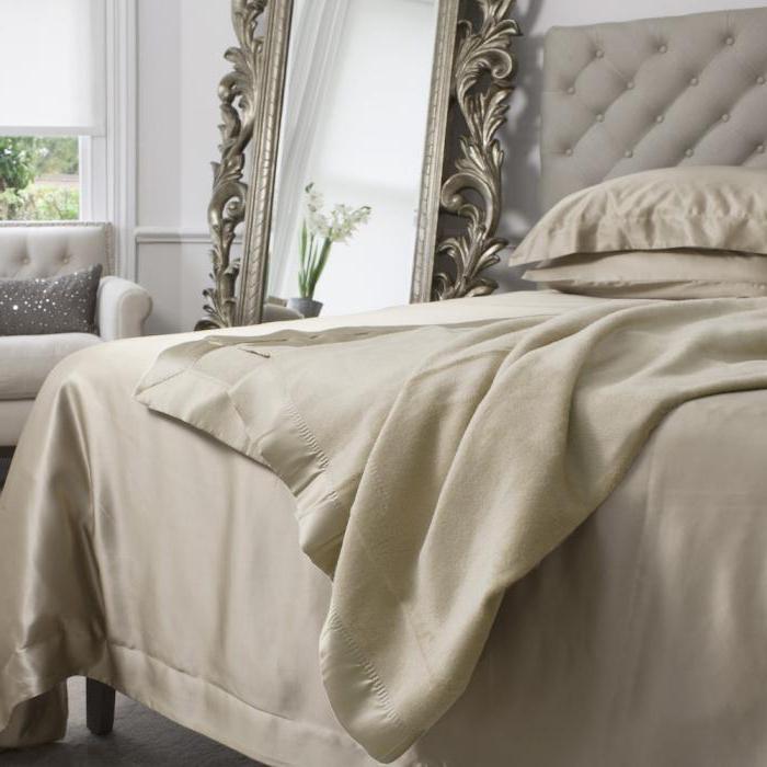 какой наполнитель для одеяла лучше отзывы