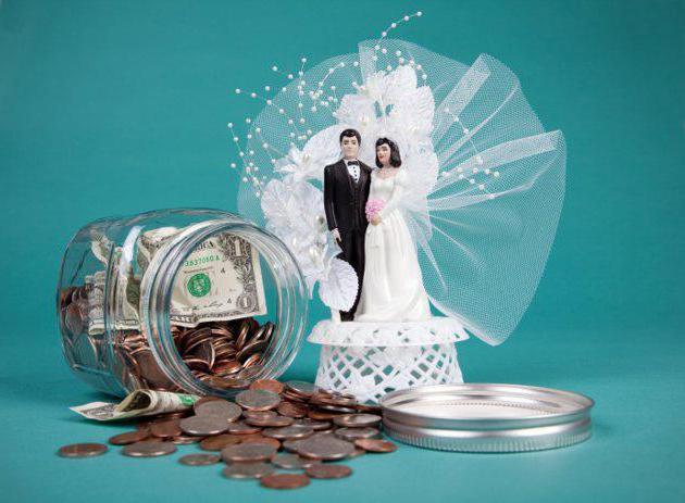 знакомство для фиктивный брак