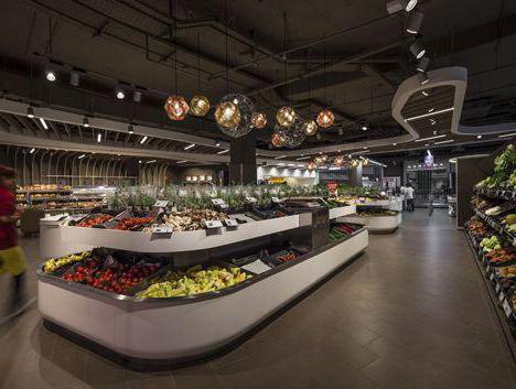 Дизайн магазина продуктов (фото)