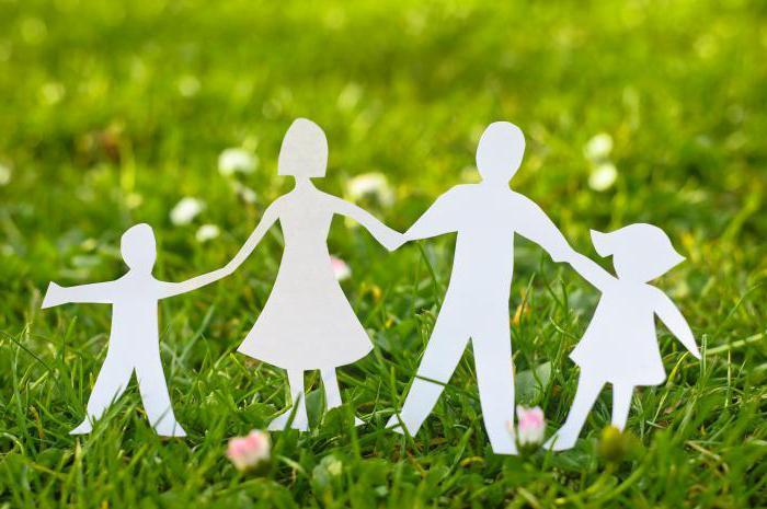 Обществознание. Семья и семейные отношения