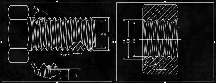 размеры гаек с метрической резьбой
