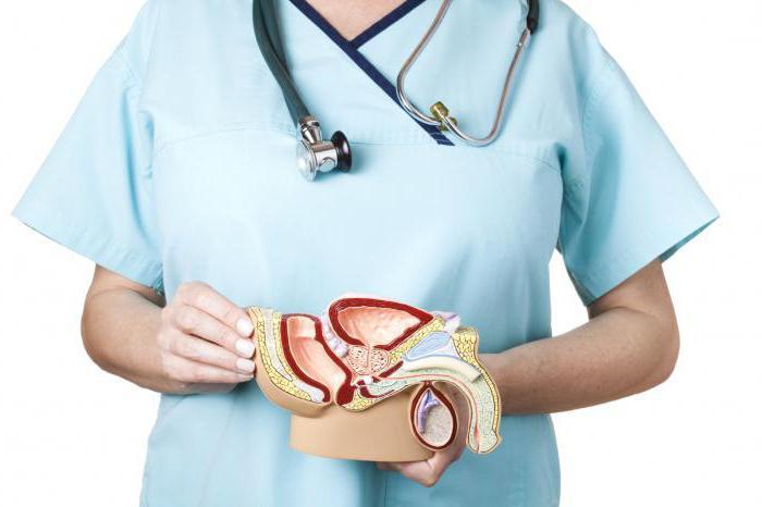 Операция по удалению предстательной железы 6