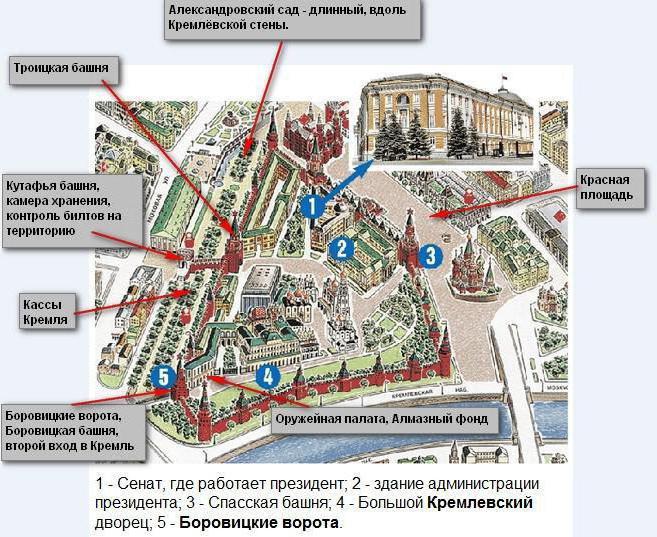 Схема кремля и красной площади с названиями фото 368