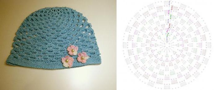 теплая шапка крючком для женщин