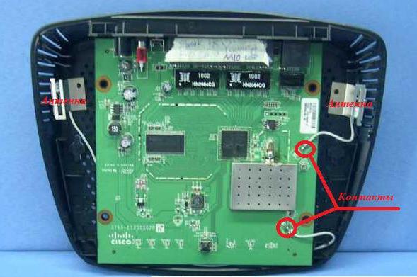 антенна биквадрат для wifi