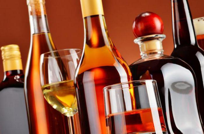 алкогольные компании