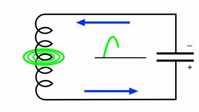 Электрический колебательный контур