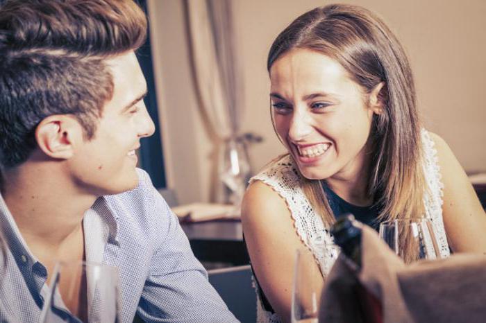 Вопросы про любовь и отношения