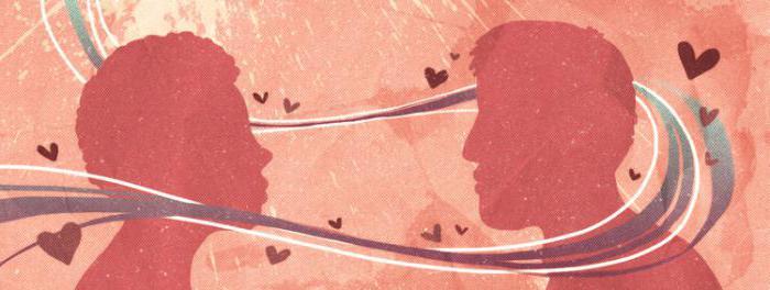 Вопросы про любовь девушке