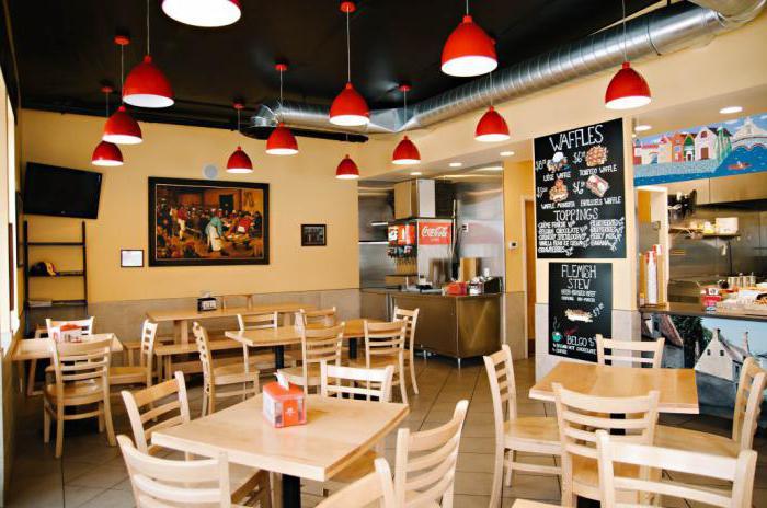 франшиза ресторана быстрого питания
