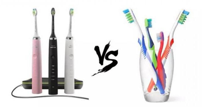 Зубная щетка и насадки для женщин для оргазма