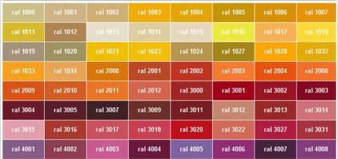 Palette RAL. All the features