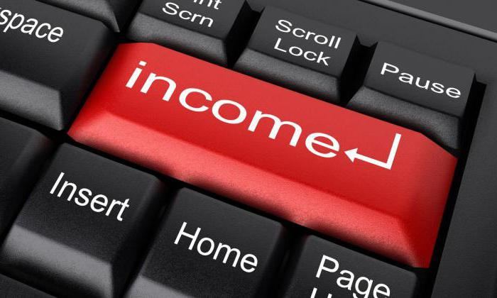 чем отличается доход от прибыли и выручки