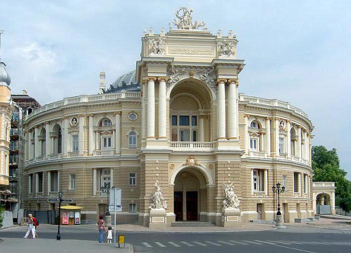 знаменитые оперные театры мира