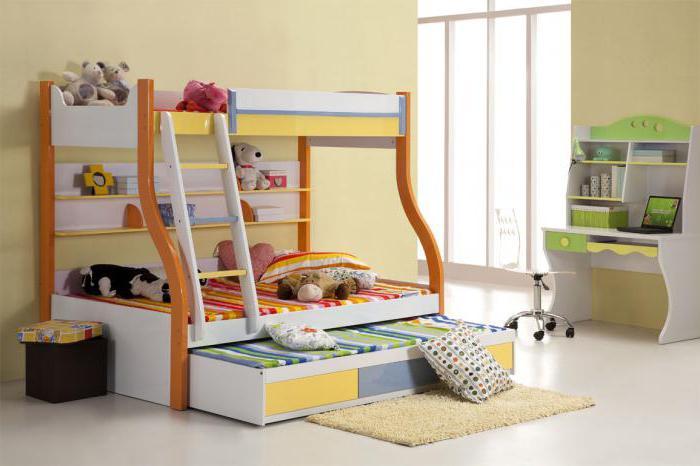 размеры детской двухъярусной кровати из дсп