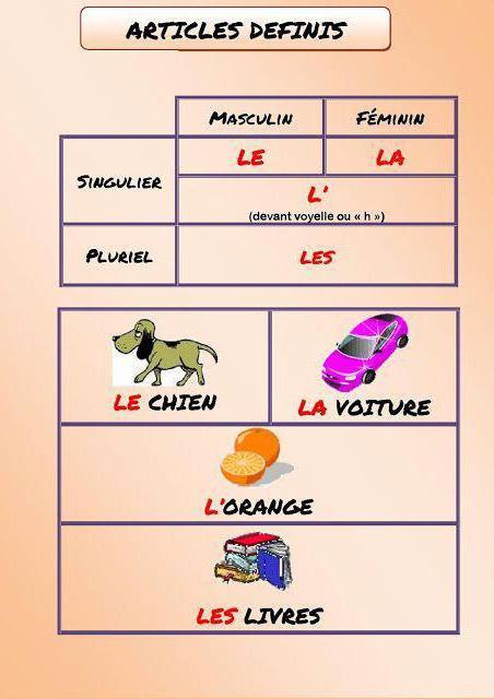 знакомство во французском языке
