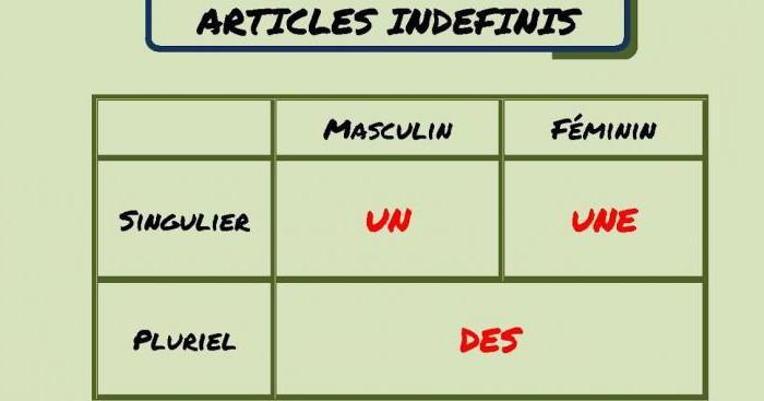определенный артикль во французском языке